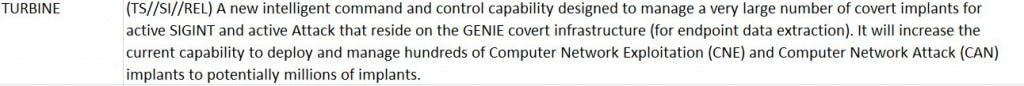 computers have become major part of All computers generate heat as a by-product of operation this document  explains  what parts in the computer generate heat  depending on the kind  of program being run, the gpu has the potential to produce more heat than the  cpu.