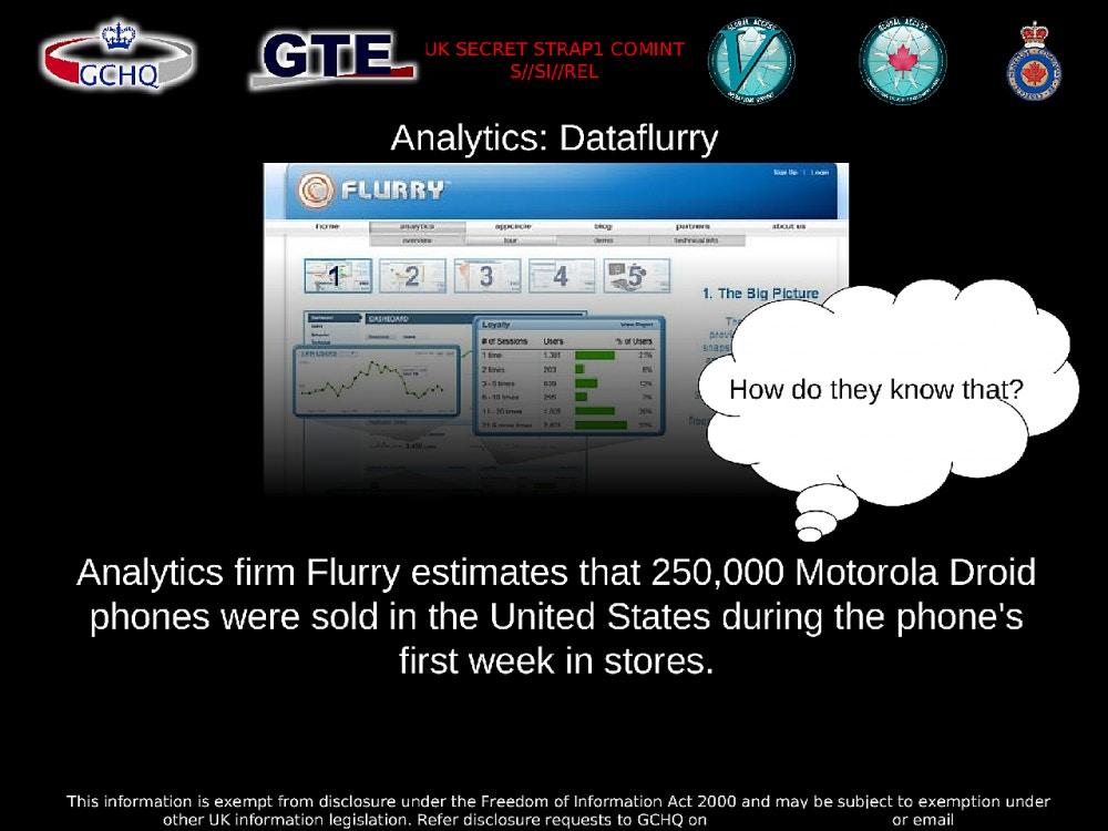 Secret 'BADASS' Intelligence Program Spied on Smartphones