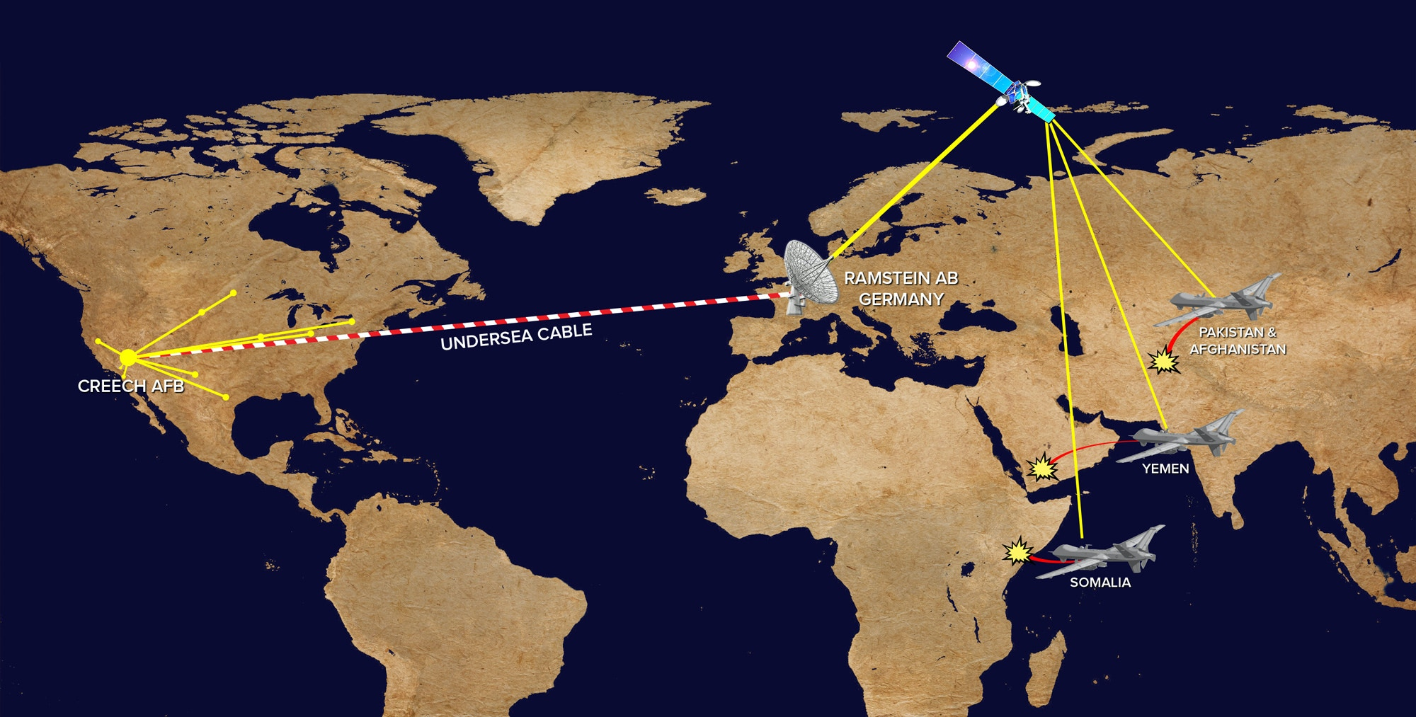 Transatlantic cables connect U.S. drone pilots half a world away. (Illustration: Josh Begley)