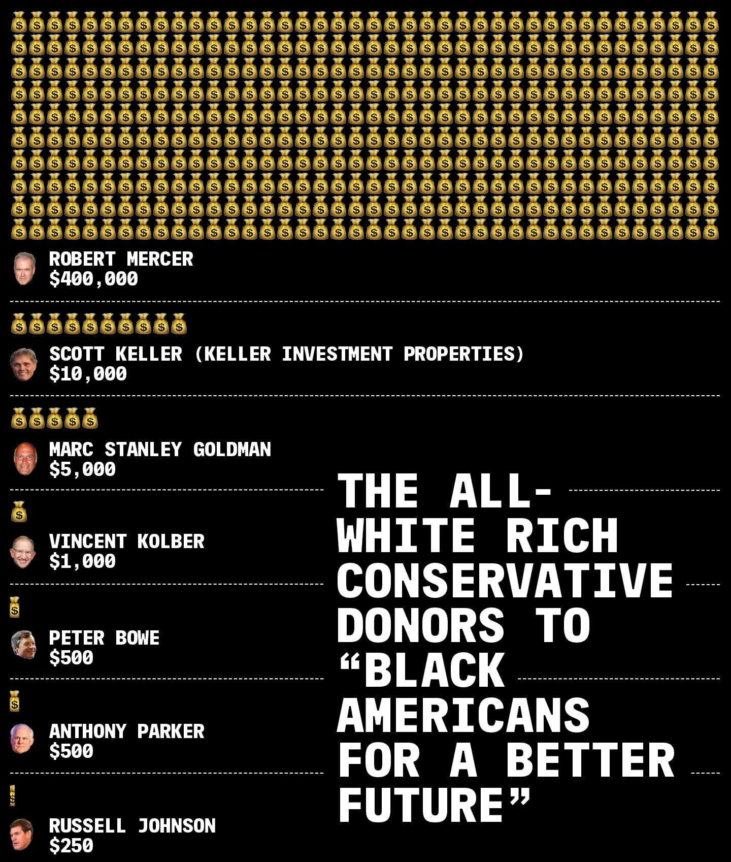 donors-theintercept-graphic-v2