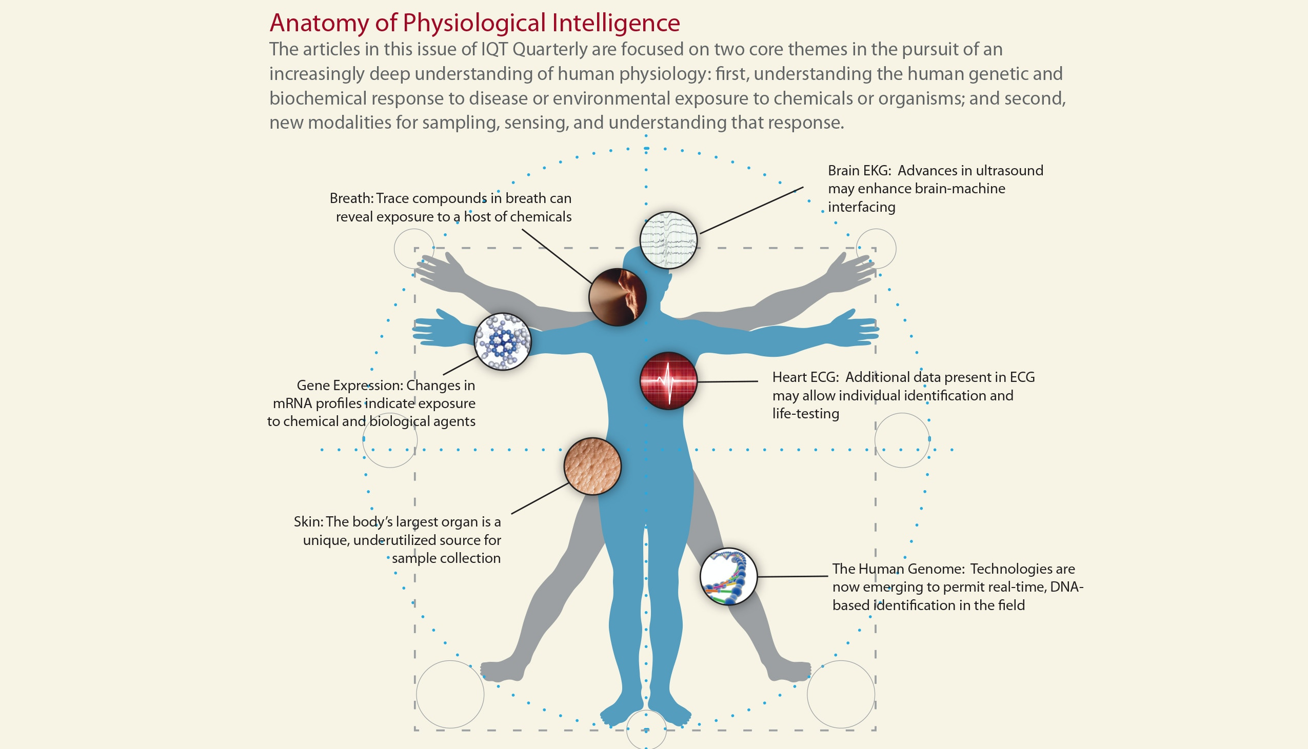 physiological_intelligence-3