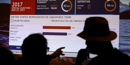 MISSOULA, MT - MAY 25:  Supporters of Democratic U.S. Congresstional candidate Rob Quist watch election returns during an election night gathering at the DoubleTree by Hilton Hotel Missoula-Edgewater on May 25, 2017 in Missoula, Montana. Quist lost his bid for Montana's lone seat in the U.S. House of Representatives to Republican challenger Greg Gianforte. (Photo by Justin Sullivan/Getty Images)