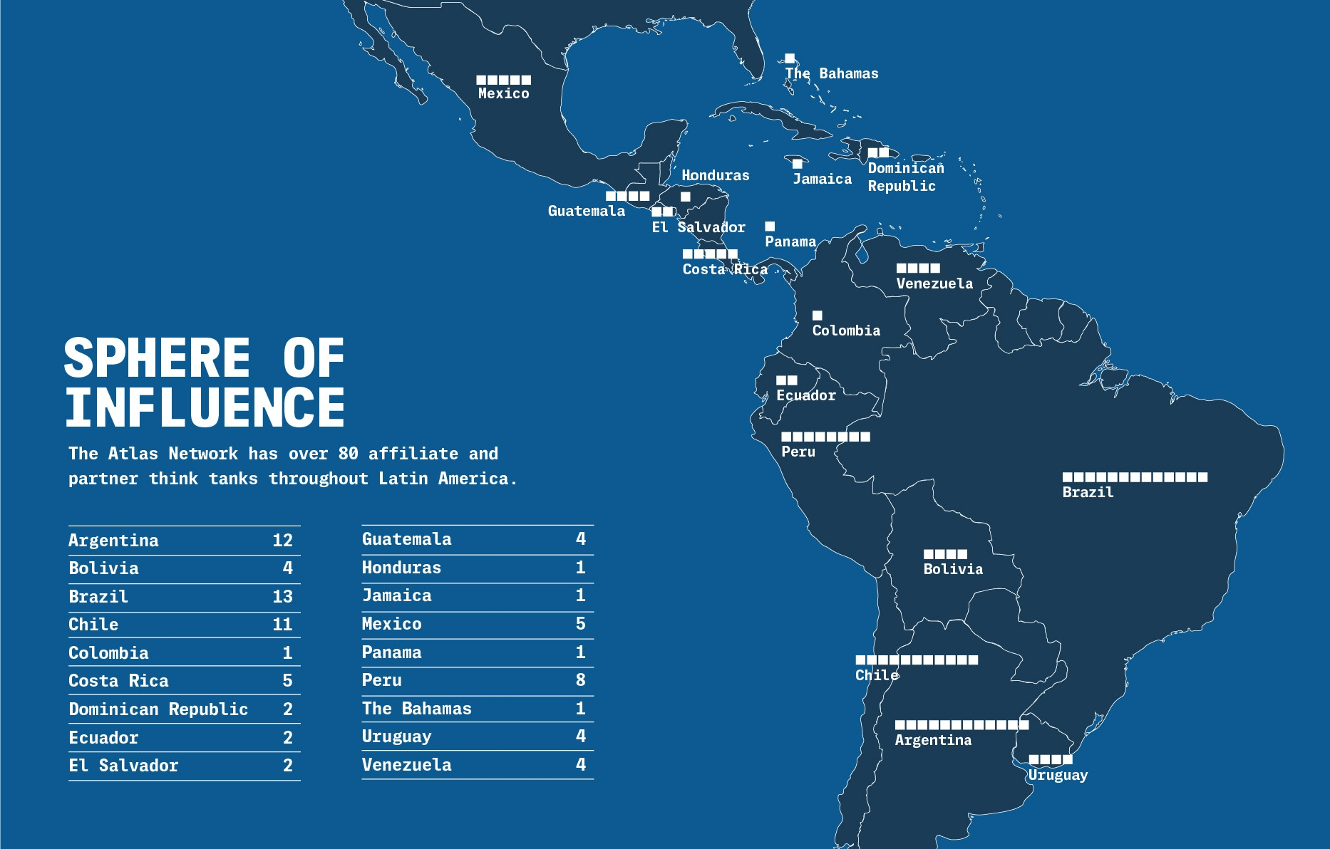 Map of Atlas group locations in South America.