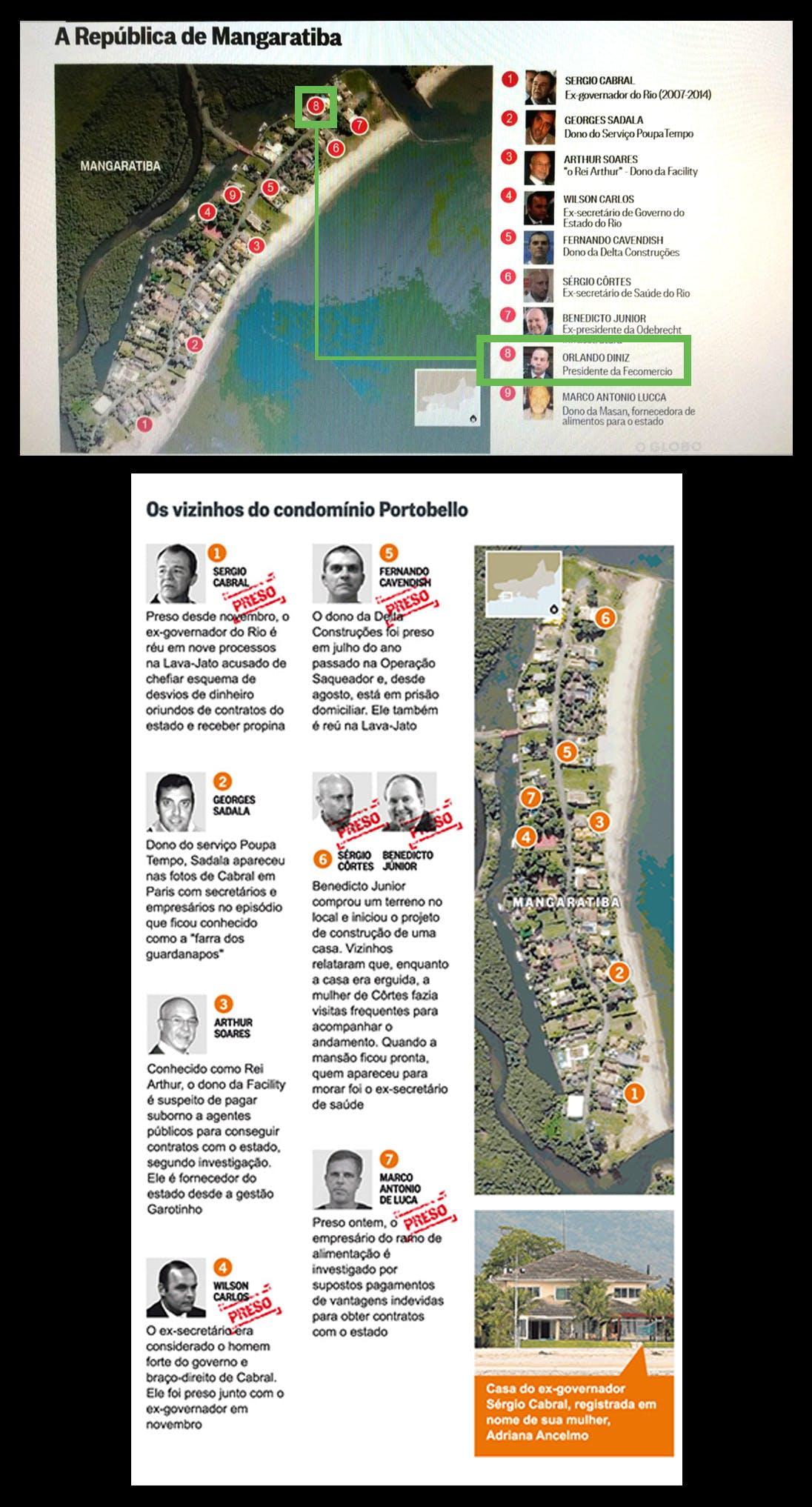 Gráficos publicados no site de O Globo