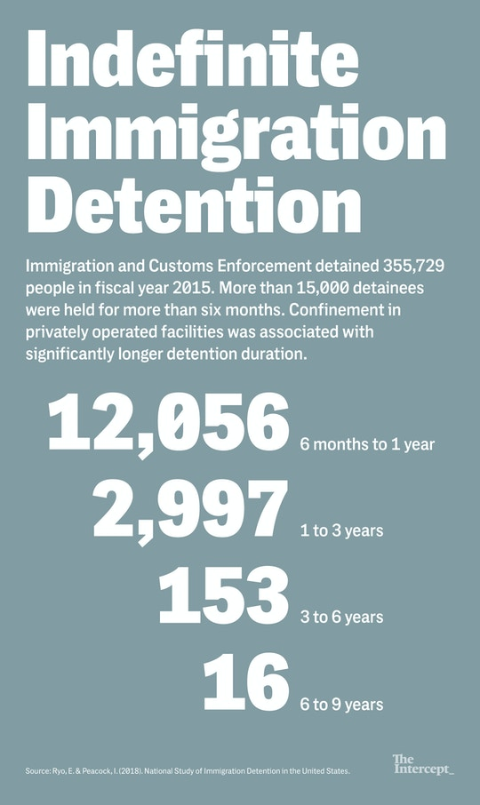 ICEDetention6-1526306609