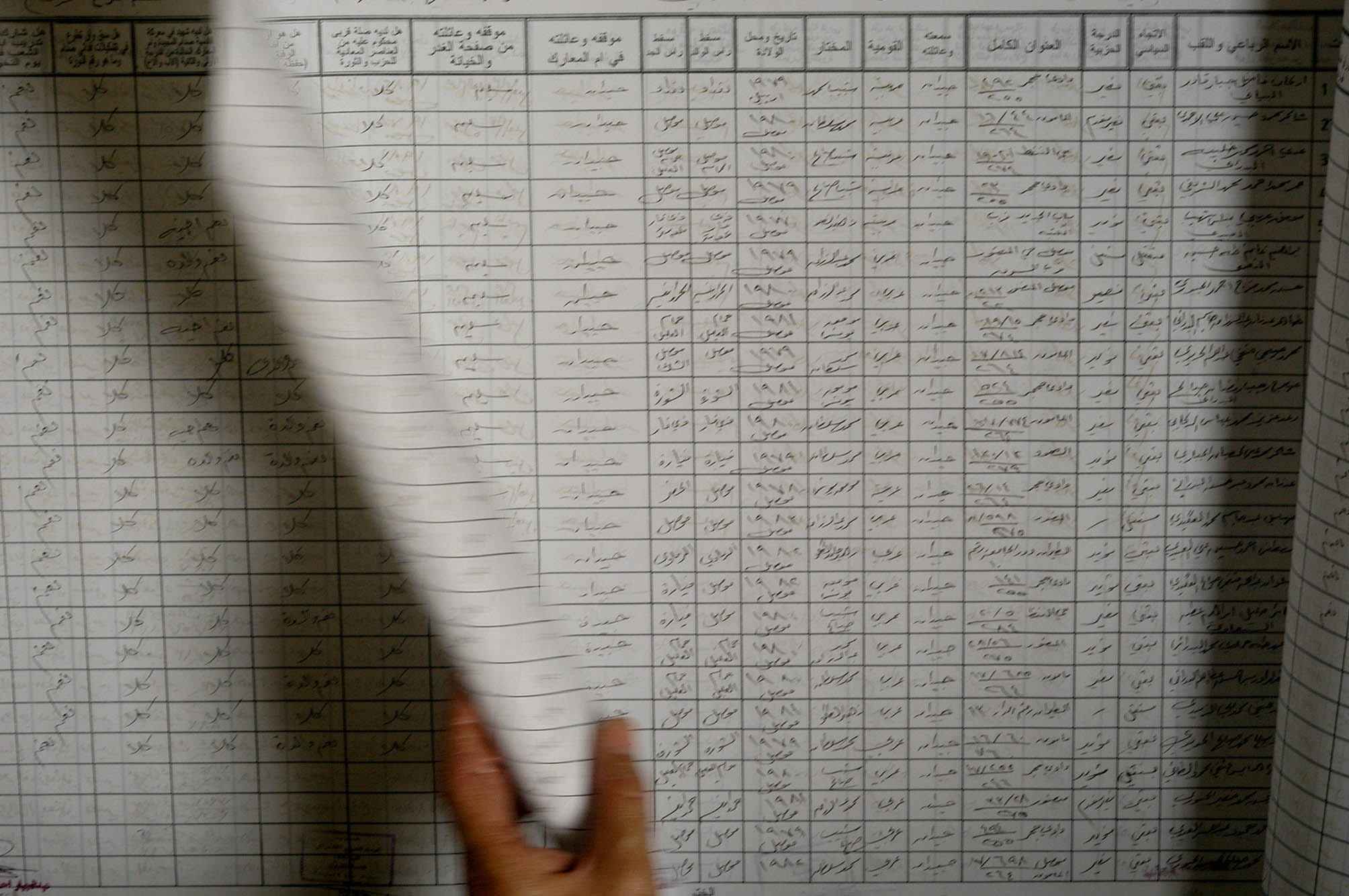 Kanan Makiya and his assistant, Hassan, of the Iraq Memory Foundation review a file created by the Arab Socialist Ba'ath Party documenting torture, executions, and mass graves in Baghdad, Iraq on Oct. 19, 2003. Iraqi citizens and occupying forces recovered the files, which were created by Ba'ath party officials prior to the U.S. invasion.