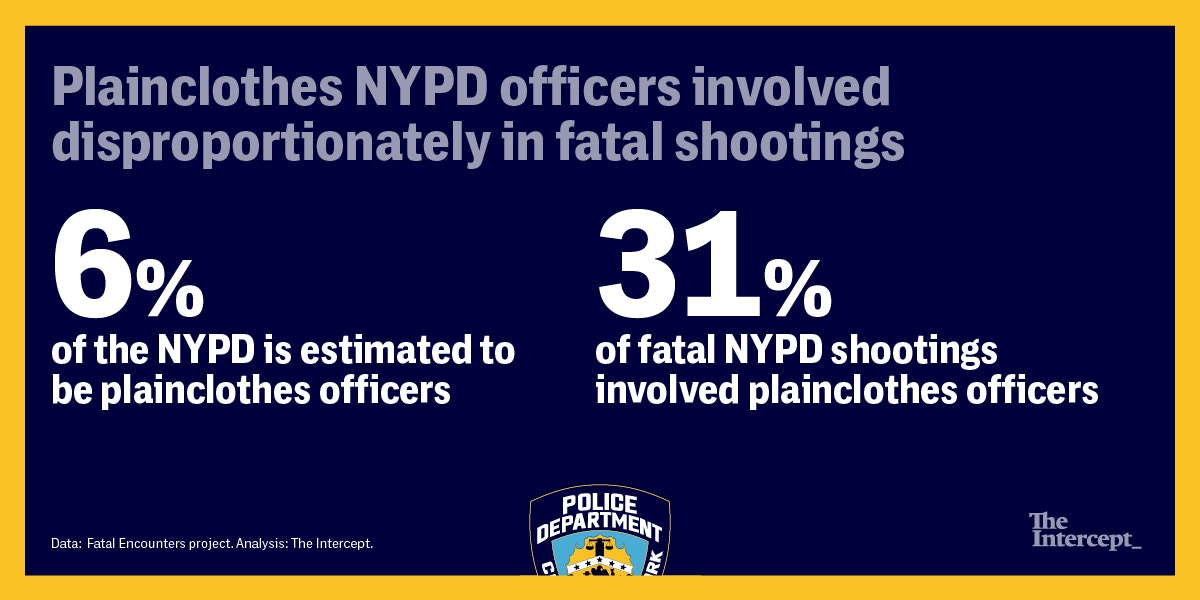 Plainclothes NYPD Cops Are Involved in a Staggering Number
