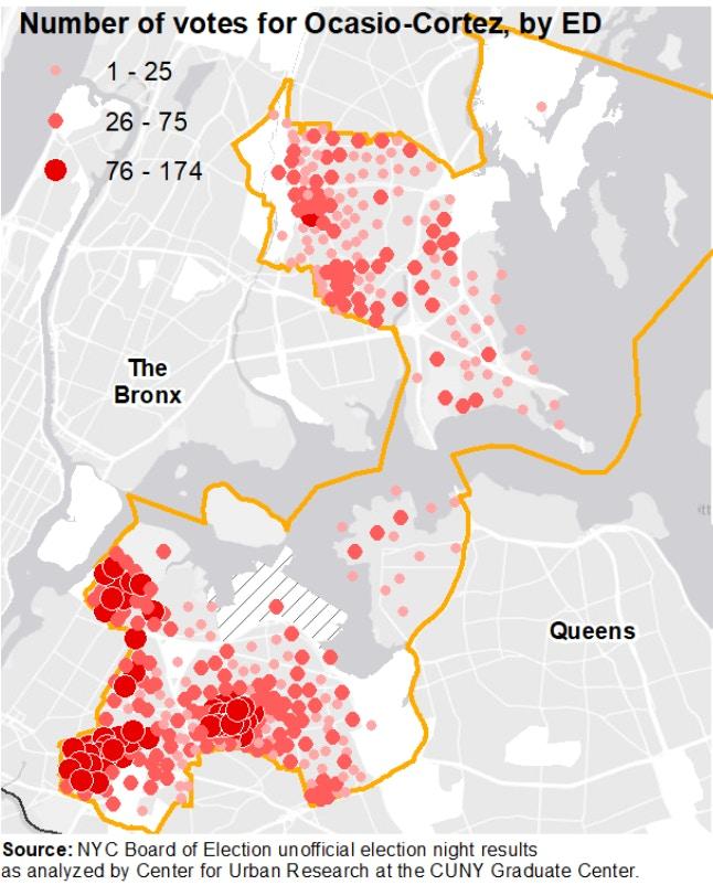 Gentrifying Neighborhoods Powered Ocasio-Cortez\'s Victory