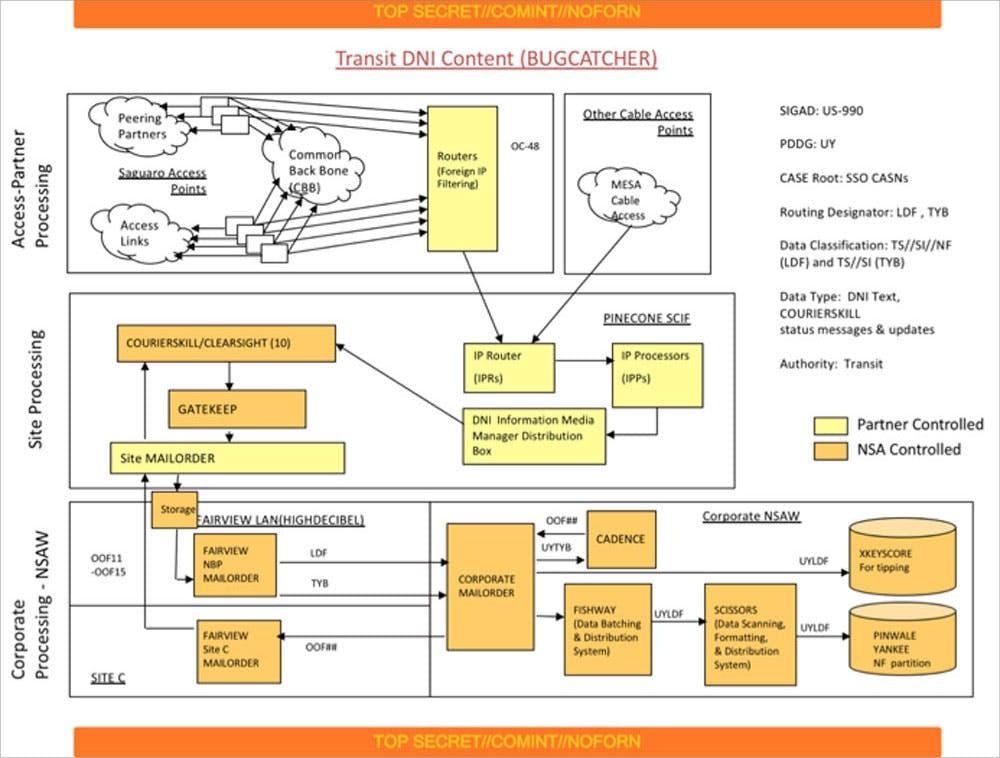 diagram-5-1528310650