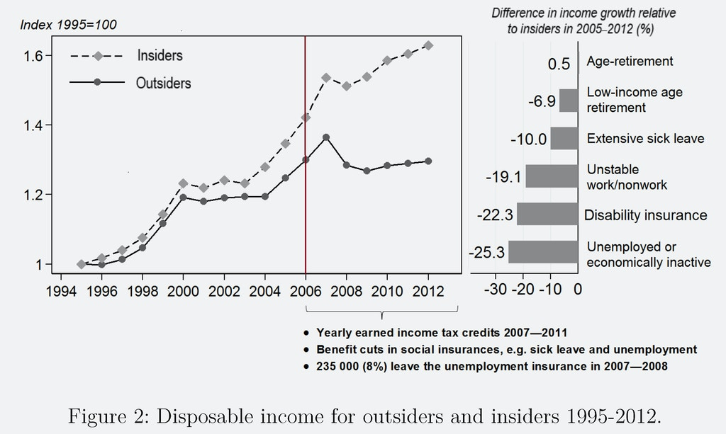 sweden-disposable-income-1536589796