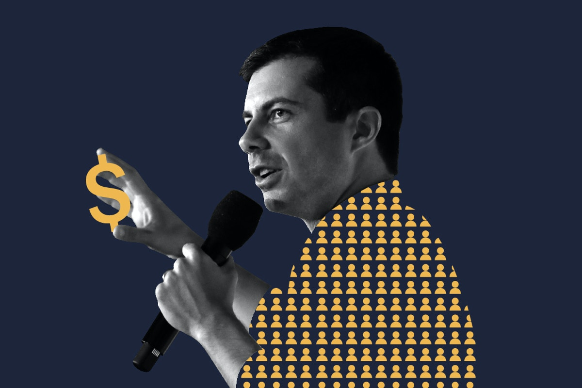 Pete Buttigieg's Campaign Used Gig-Work Platform, Notorious for Low Pay, for Polling