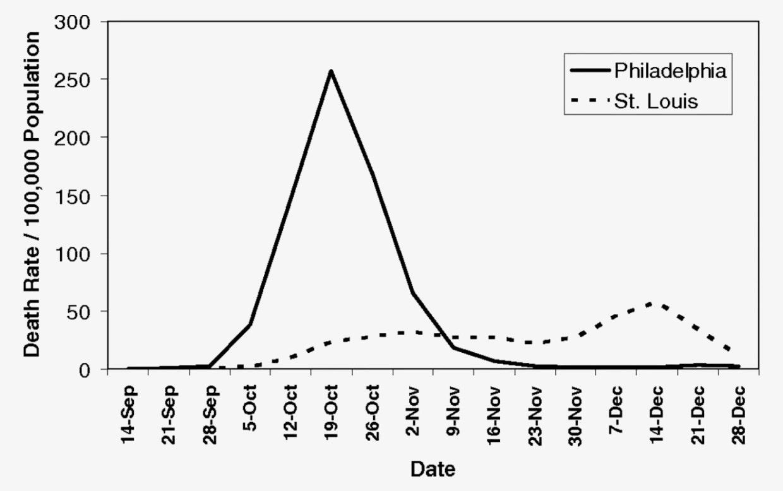 dr-graph-1584135559
