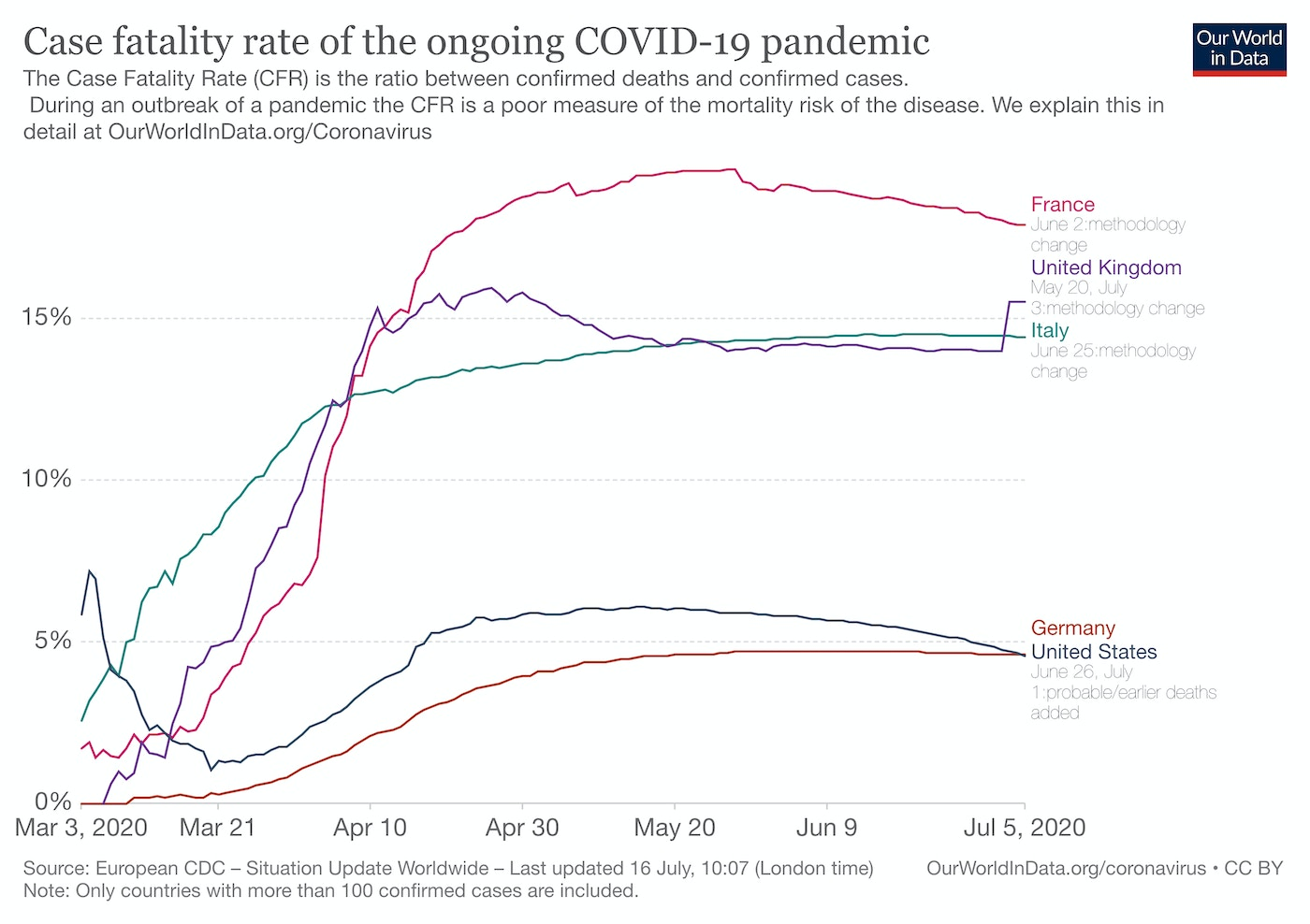 Trump Keeps Bragging About America's Covid-19 Death Rate. It's ...