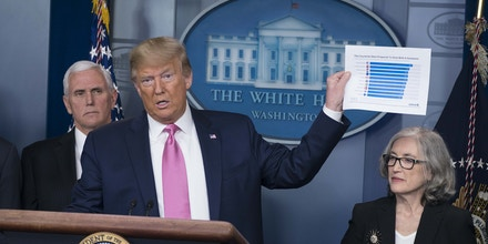 U.S. President Donald Trump, center, holds up a chart as Vice PresidentMike Pence, left, and Anne Schuchat, director of the Centers for Disease Control (CDC), stand during a news conference in the briefing room of the White House in Washington, D.C., U.S., on Wednesday, Feb. 26, 2020. Trumpassured Americans that they face little risk from the coronavirus outbreak and said Vice PresidentMike Pencewill lead the government's response, seeking to ease public concern after lawmakers raised alarm the U.S. is unprepared. Photographer: Sarah Silbiger/Bloomberg