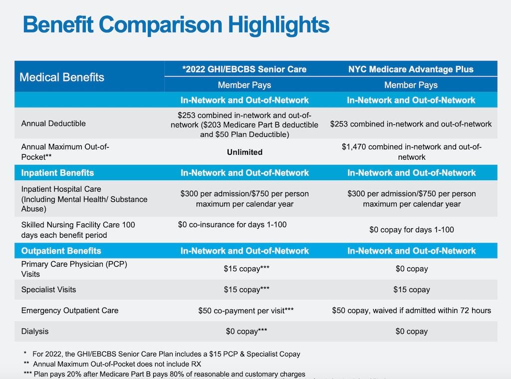 benefit-comparison-1